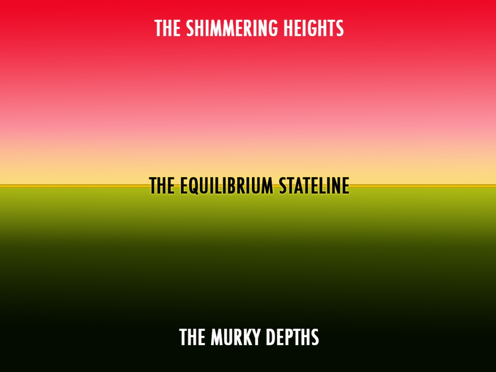 Equilibrium_Junkie